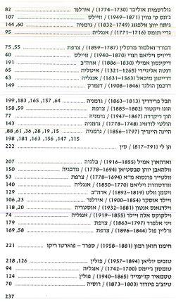 Olamo-shel-hameshorer-index-02.jpg