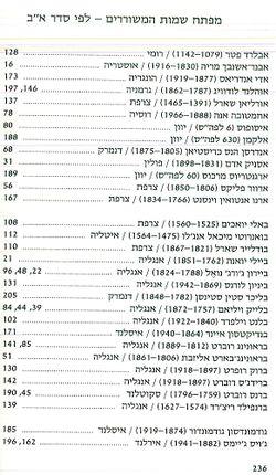 Olamo-shel-hameshorer-index-01.jpg