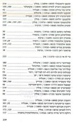 Olamo-shel-hameshorer-index-04.jpg