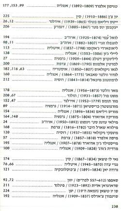 Olamo-shel-hameshorer-index-03.jpg